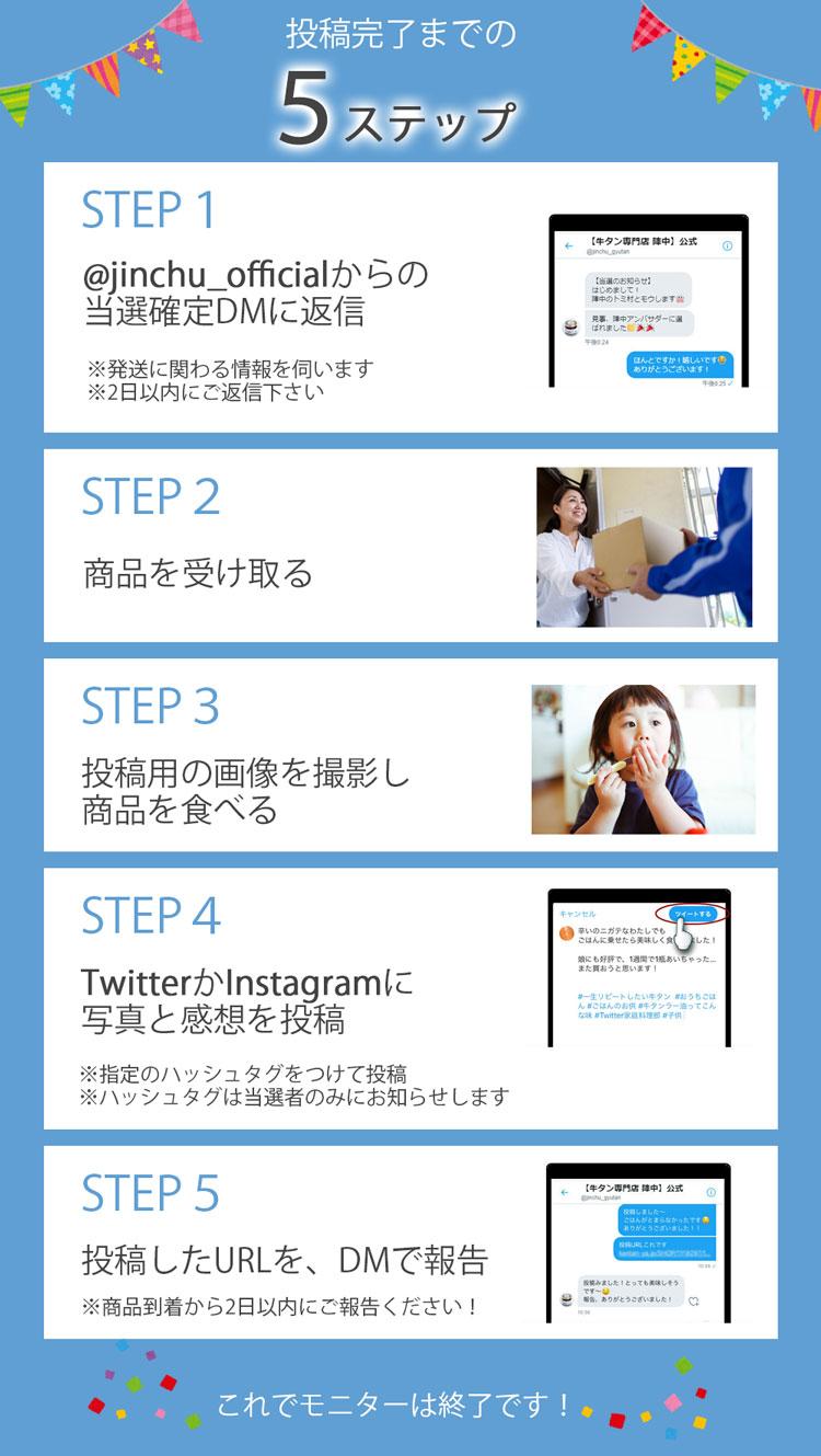 投稿完了までの5ステップ